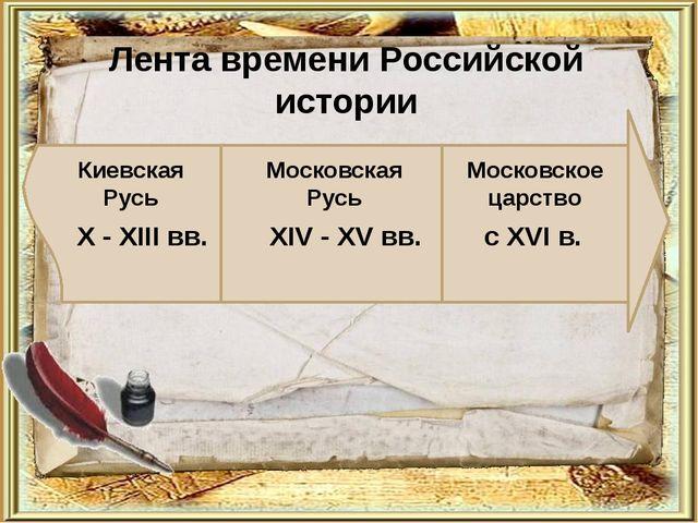 Лента времени Российской истории Киевская Русь Московская Русь Московское цар...