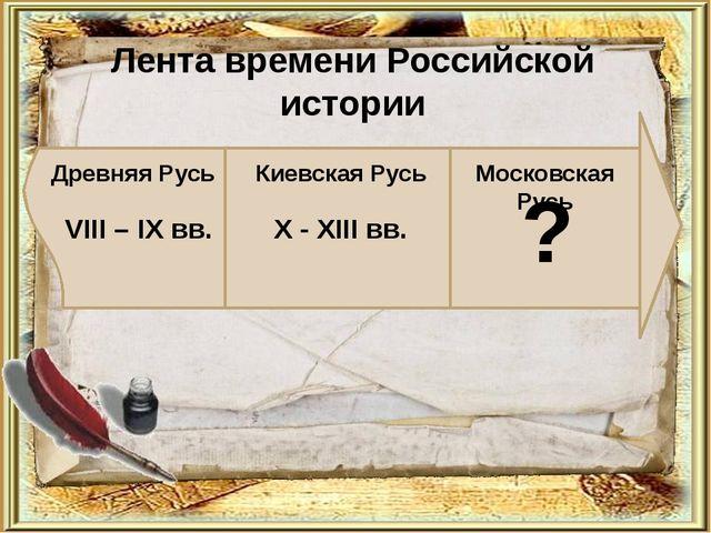 Лента времени Российской истории Древняя Русь Киевская Русь VIII – IX вв. X -...