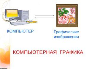 КОМПЬЮТЕР Графические изображения КОМПЬЮТЕРНАЯ ГРАФИКА