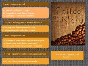 1 этап – теоретический а) общие сведения о кофе б) география кофейного дерева