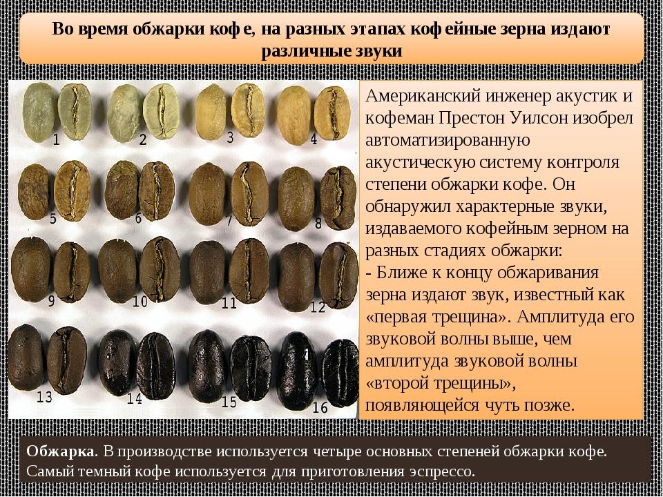 Во время обжарки кофе, на разных этапах кофейные зерна издают различные звуки...