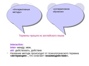 Термины пришли из английского языка interactive: Inter- между, меж, akt- дей