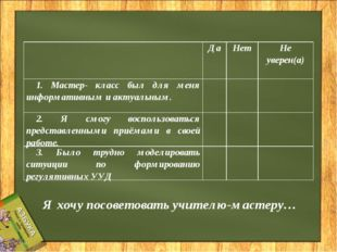 Я хочу посоветовать учителю-мастеру… ДаНетНе уверен(а) 1. Мастер- класс бы