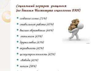 Социальный портрет учащегося (по данным Института социологии РАН) создание с