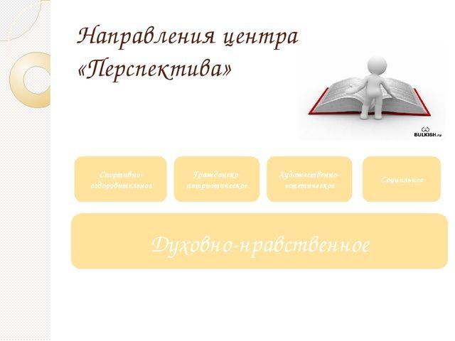 Направления центра «Перспектива» Духовно-нравственное Спортивно-оздоровительн...
