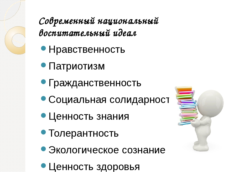 Современный национальный воспитательный идеал Нравственность Патриотизм Гражд...