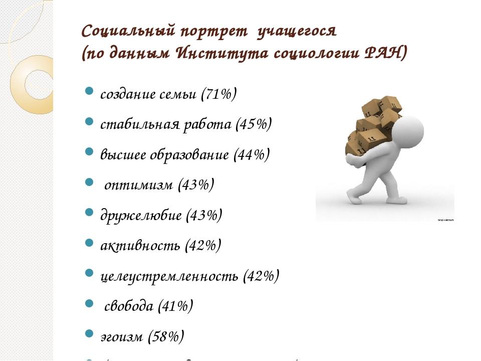 Социальный портрет учащегося (по данным Института социологии РАН) создание с...