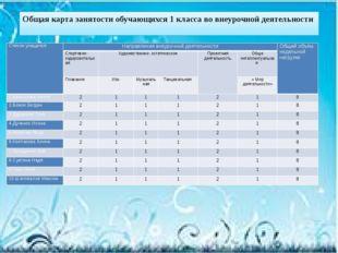 Общая карта занятости обучающихся 1 класса во внеурочной деятельности Список