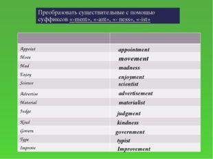 Преобразовать существительные с помощью суффиксов «-ment», «-ant», «- ness»,
