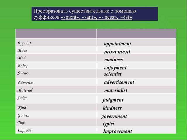 Преобразовать существительные с помощью суффиксов «-ment», «-ant», «- ness»,...