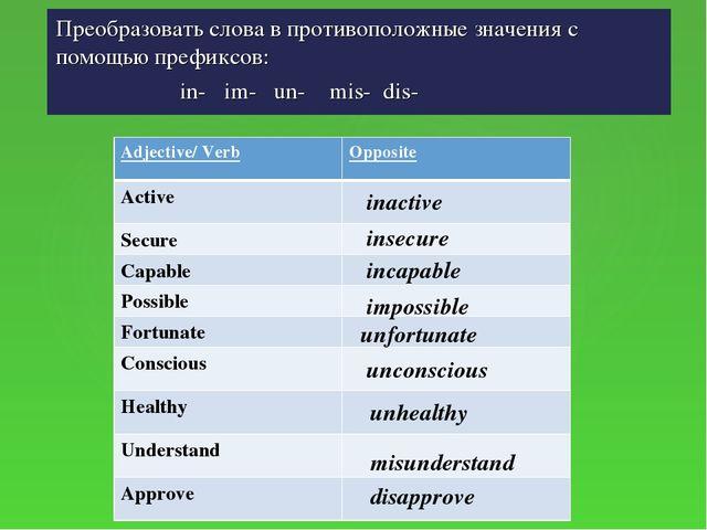 Преобразовать слова в противоположные значения с помощью префиксов: in- im- u...