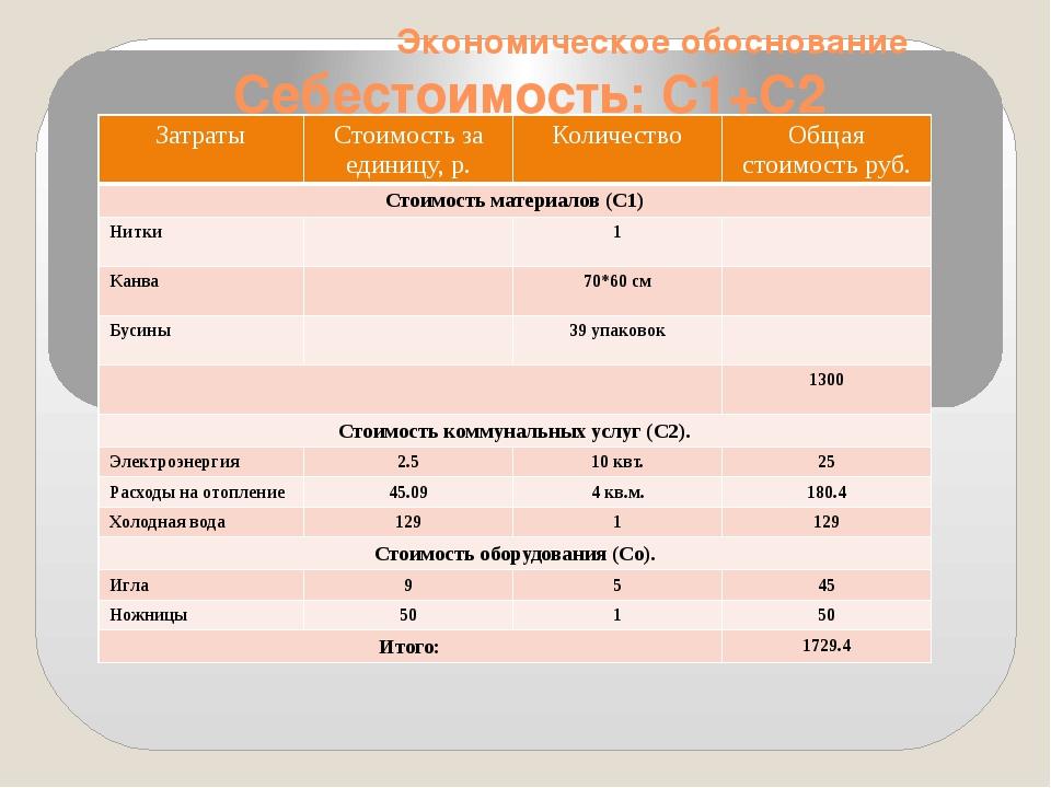 Экономическое обоснование Себестоимость: С1+С2 Затраты Стоимость за единицу,...