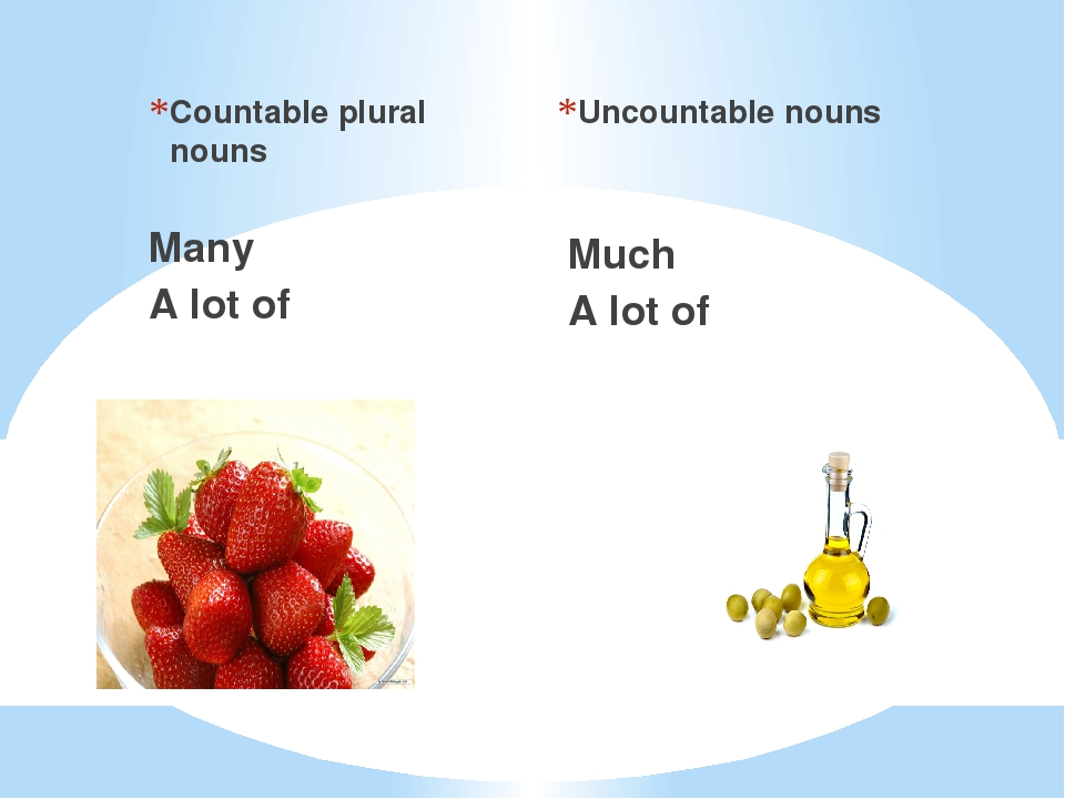 Countable plural nouns Many A lot of Uncountable nouns Much A lot of