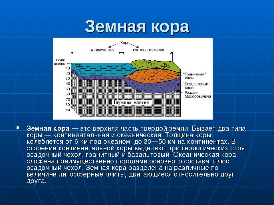 Земная кора Земная кора— это верхняя часть твёрдой земли. Бывает два типа ко...