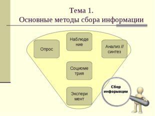 Тема 1. Основные методы сбора информации Опрос Социоме трия Наблюдение Экспер