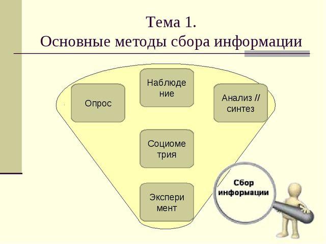 Тема 1. Основные методы сбора информации Опрос Социоме трия Наблюдение Экспер...