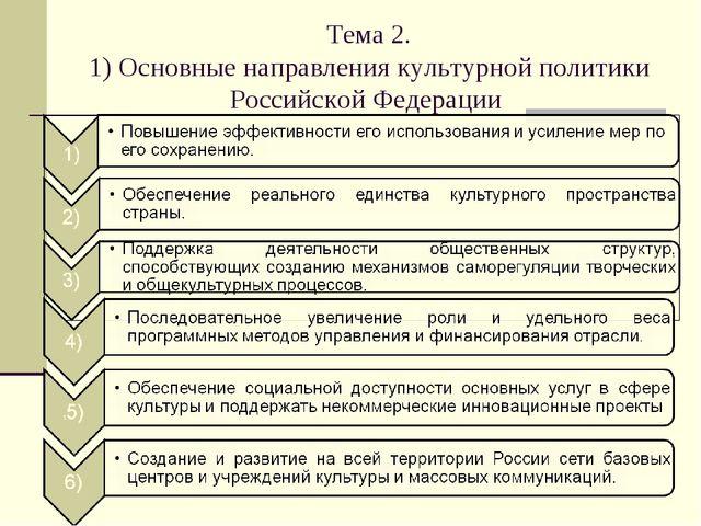 Тема 2. 1) Основные направления культурной политики Российской Федерации