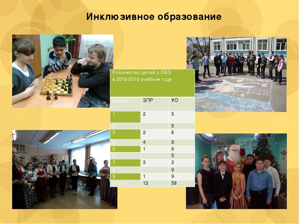 Инклюзивное образование Количество детей с ОВЗ в 2015-2016 учебном году клас...