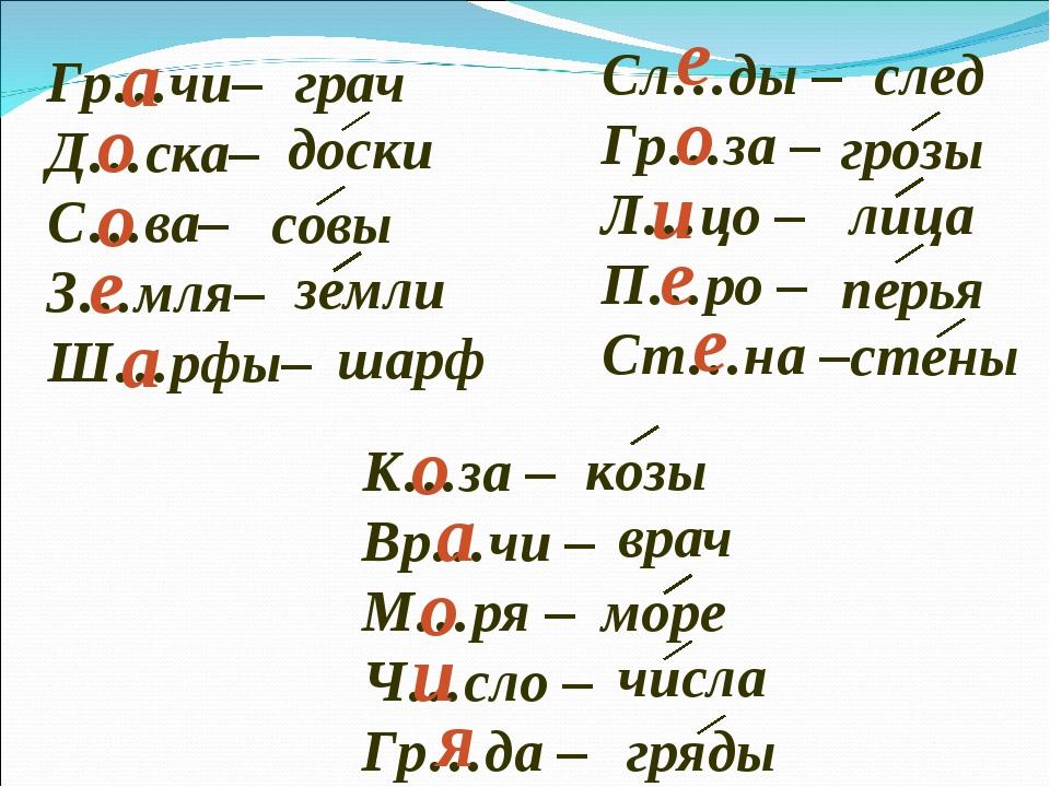 Гр…чи– Д…ска– С…ва– З…мля– Ш…рфы– К…за – Вр…чи – М…ря – Ч…сло – Гр…да – Сл…ды...