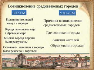 Возникновение средневековых городов Большинство людей живут в городах Города