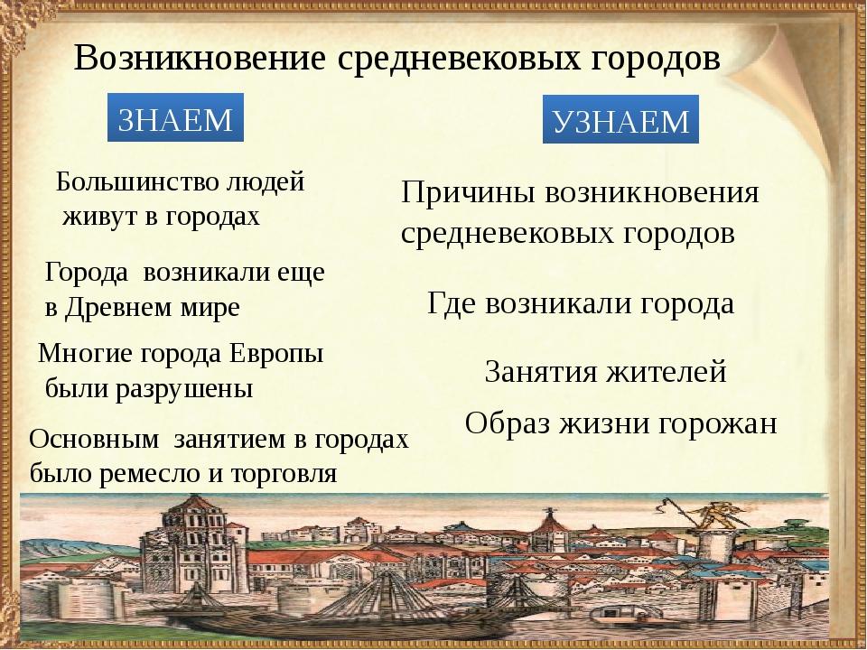Возникновение средневековых городов Большинство людей живут в городах Города...