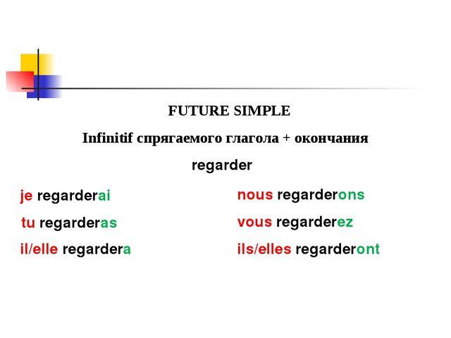 FUTURE SIMPLE Infinitif cпрягаемого глагола + окончания regarder je regarder...