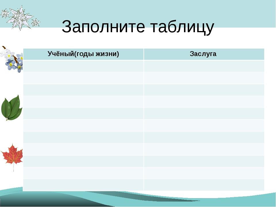 Заполните таблицу Учёный(годы жизни)Заслуга