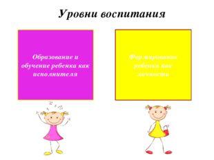 Образование и обучение ребенка как исполнителя Формирование ребенка как лично