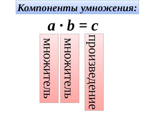Компоненты умножения: a · b = c множитель множитель произведение