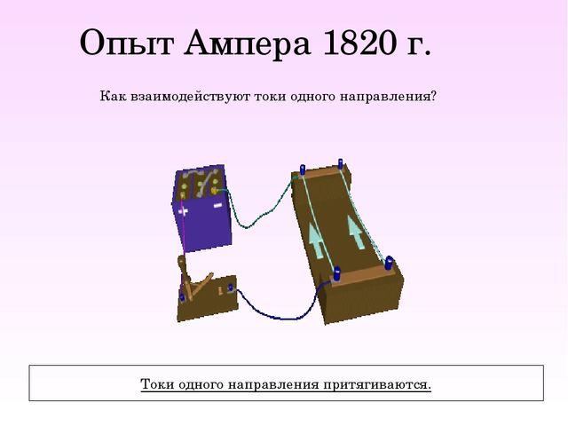 Опыт Ампера 1820 г. Как взаимодействуют токи одного направления? Токи одного...