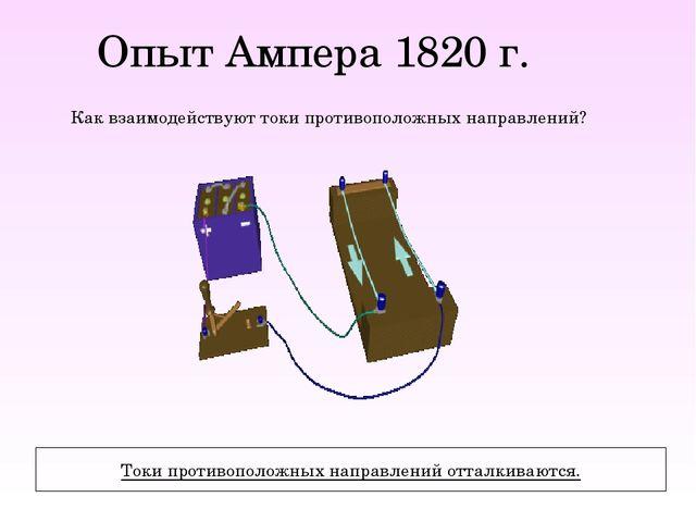 Опыт Ампера 1820 г. Как взаимодействуют токи противоположных направлений? Ток...