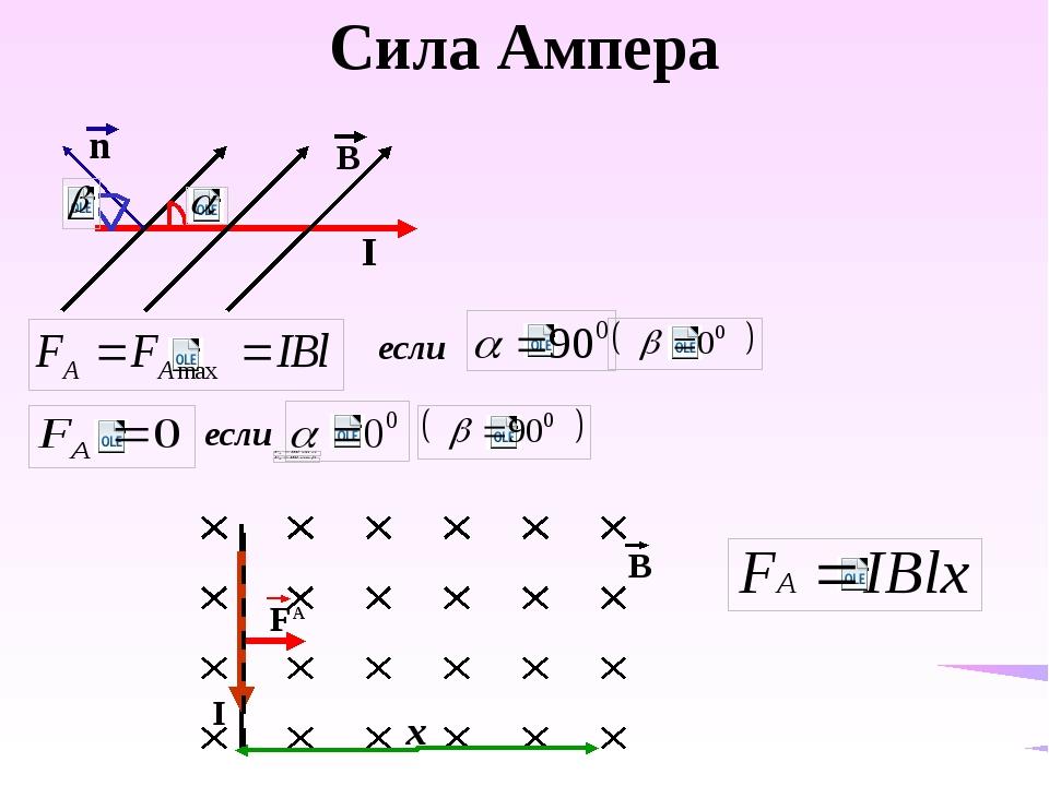 ЗАДАЧА Какова индукция магнитного поля, в котором на проводник с длиной актив...