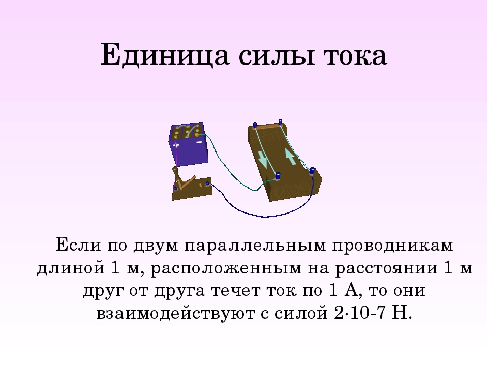 Единица силы тока Если по двум параллельным проводникам длиной 1 м, расположе...