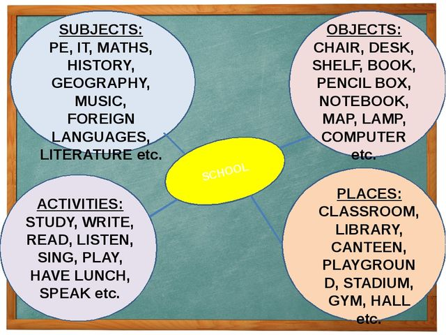 SCHOOL SUBJECTS: PE, IT, MATHS, HISTORY, GEOGRAPHY, MUSIC, FOREIGN LANGUAGES,...