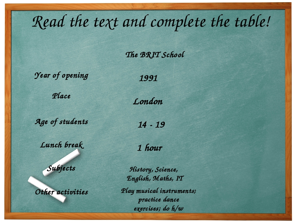 Read the text and complete the table! 1991 London 14 - 19 1 hour History, Sci...