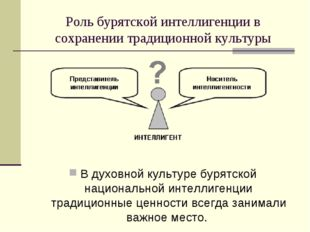 Роль бурятской интеллигенции в сохранении традиционной культуры В духовной ку