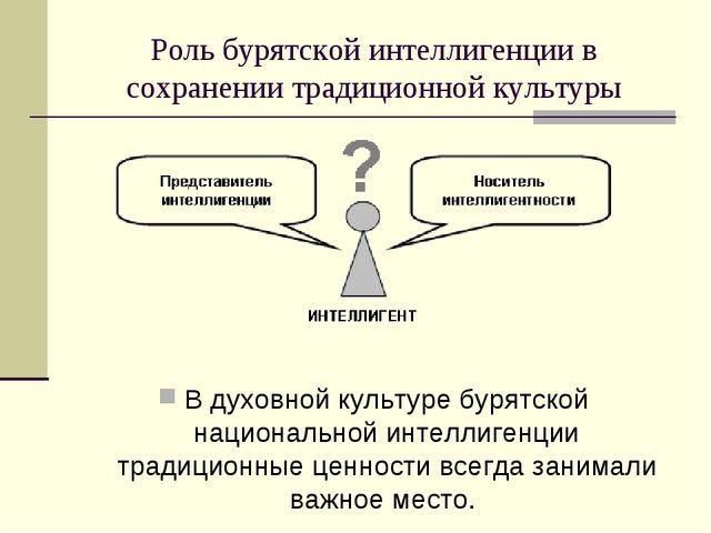 Роль бурятской интеллигенции в сохранении традиционной культуры В духовной ку...