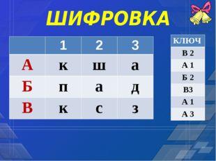 ШИФРОВКА 123 Акша Бпад Вксз КЛЮЧ В 2 А 1 Б 2 В3 А 1 А 3