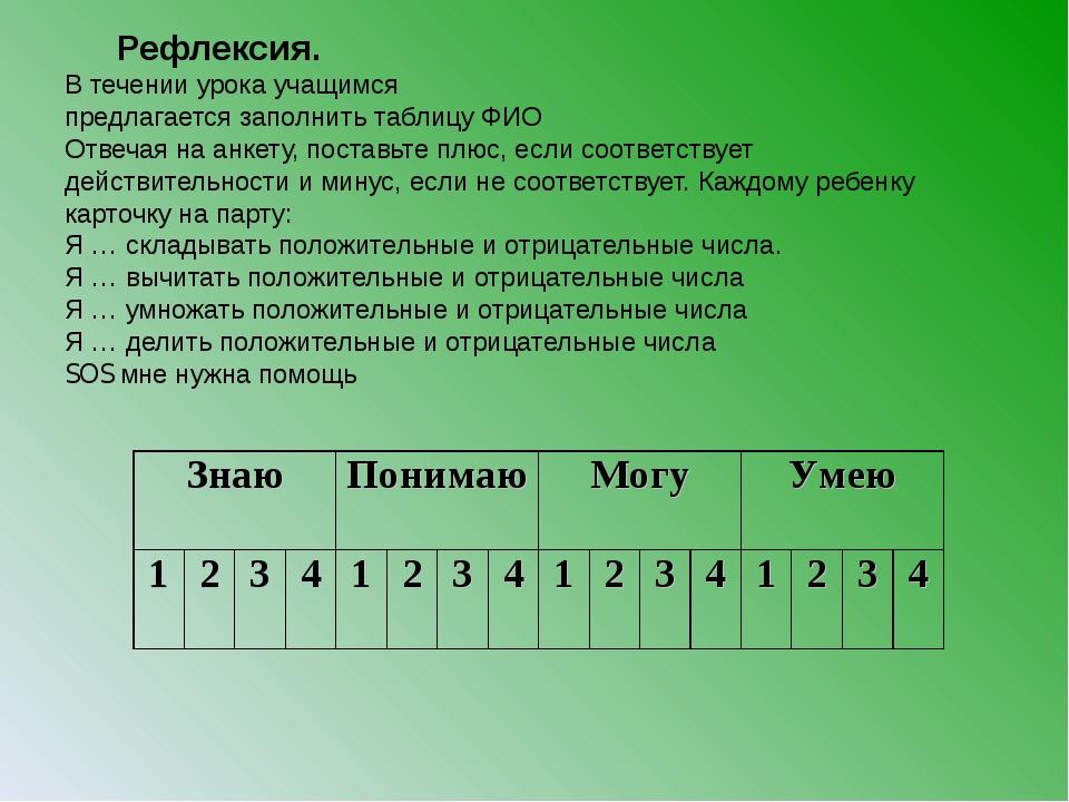 Рефлексия. В течении урока учащимся предлагается заполнить таблицу ФИО Отвеча...
