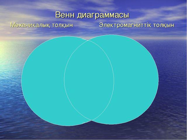 Венн диаграммасы Механикалық толқын Электромагниттік толқын