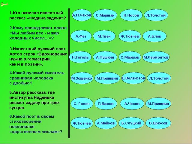 1.Кто написал известный рассказ «Федина задача»? Ф.Тютчев А.П.Чехов Н.Носов Л...
