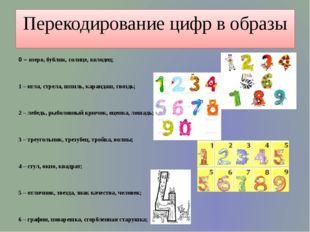 Перекодирование цифр в образы 0 – озеро, бублик, солнце, колодец; 1 – игла, с
