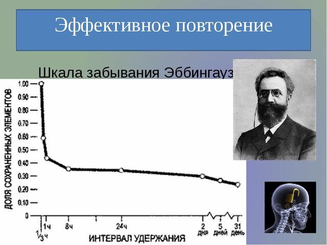 Эффективное повторение Шкала забывания Эббингауза