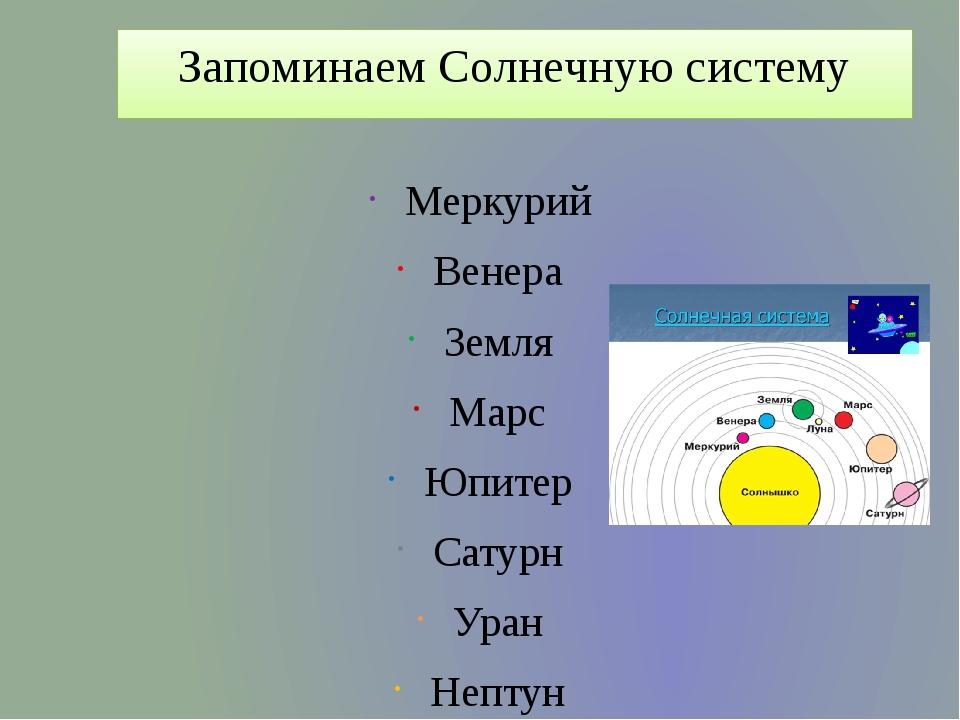 Запоминаем Солнечную систему Меркурий Венера Земля Марс Юпитер Сатурн Уран Не...