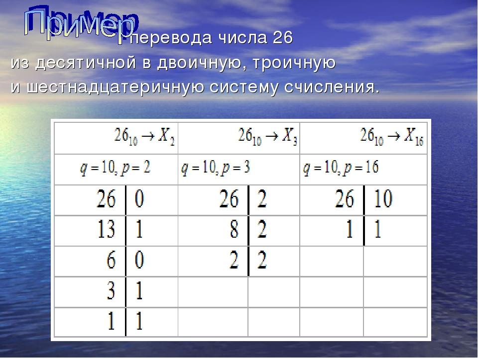 перевода числа 26 из десятичной в двоичную, троичную и шестнадцатеричную сис...