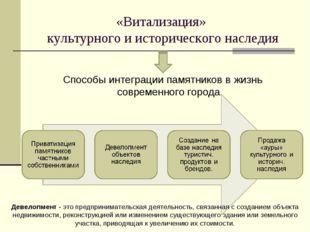 «Витализация» культурного и исторического наследия Способы интеграции памятни