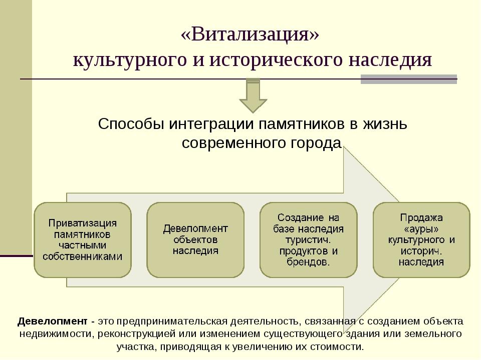 «Витализация» культурного и исторического наследия Способы интеграции памятни...