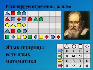Расшифруй изречение Галилео Язык природы есть язык математики Я К Р А Д Ы М Ъ