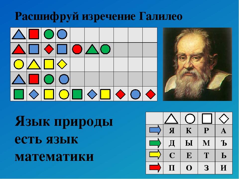 Расшифруй изречение Галилео Язык природы есть язык математики Я К Р А Д Ы М Ъ...
