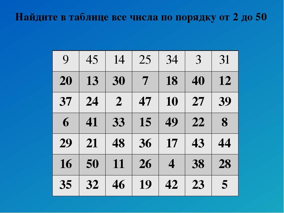 Найдите в таблице все числа по порядку от 2 до 50 9 45 14 25 34 3 31 20 13 30...